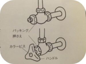 トイレの止水栓から水漏れしている時の修理方法